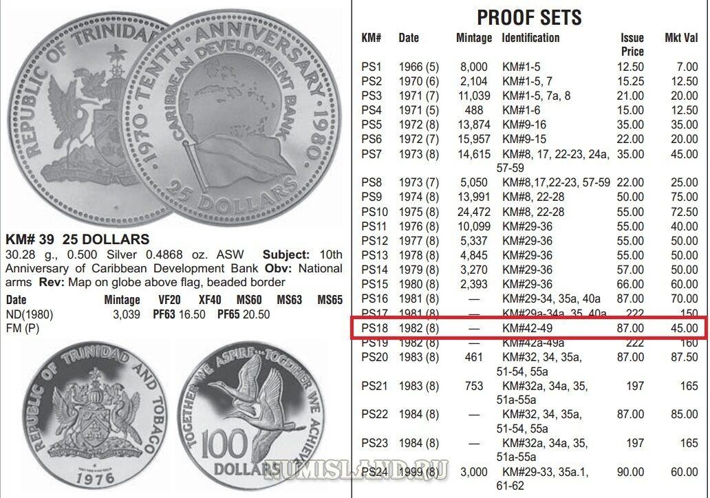 trinidad_i_tobago_nabor_7_monet_1982_proof_nezavisimost_katalog.jpg