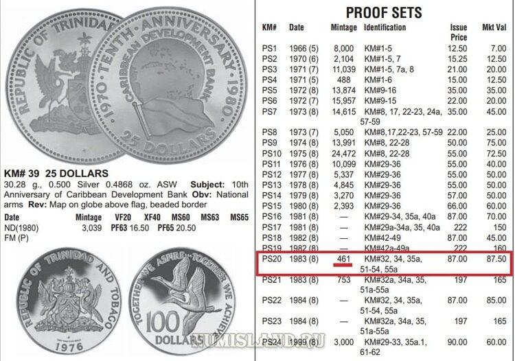 trinidad_i_tobago_nabor_4_monety_1983_proof_katalog.jpg